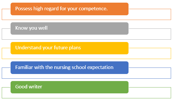 Characteristics of a good recommender for your nursing school application