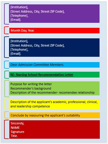 Letter of Recommendation for Nursing School_Professional LOR Service_LOR Editors